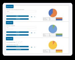 Construye y despliega los indicadores operativos más relevantes para diferentes roles ejecutivos. Accede a ellos en Web y Mobile.