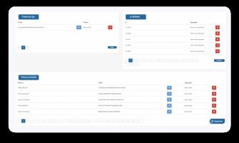 El API de BeepQuest solo mostrará la información a la que le decidas asignar un Token de Integración.